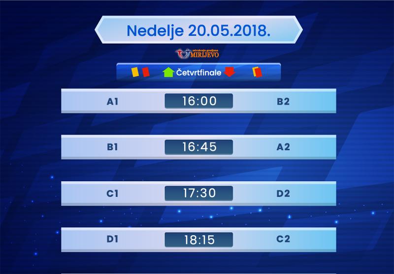 nedelja-cetvrtfinale